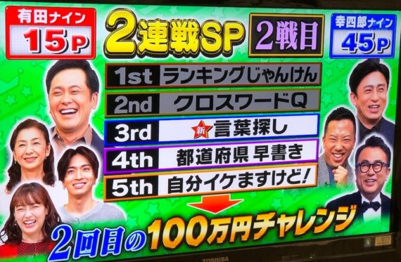 くりぃむクイズミラクル9に三谷幸喜、松本幸四郎、市川猿之助が参戦 ...